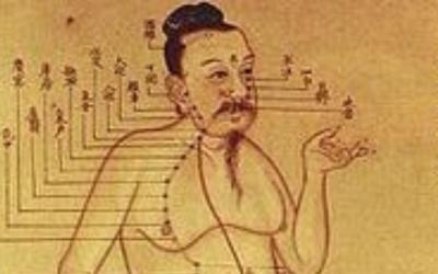Punti pressione: Zu San Li, lo tsubo dei Samurai.